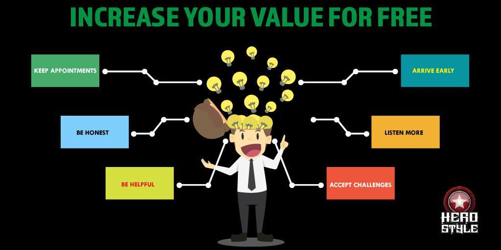 INCREASE YOUR VALUE FOR FREE