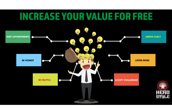 Increase Your Value [Infographic]